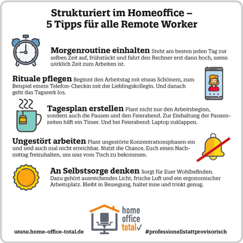 Listicle Infografik Struktur im Home-Office (Quelle: HOT)